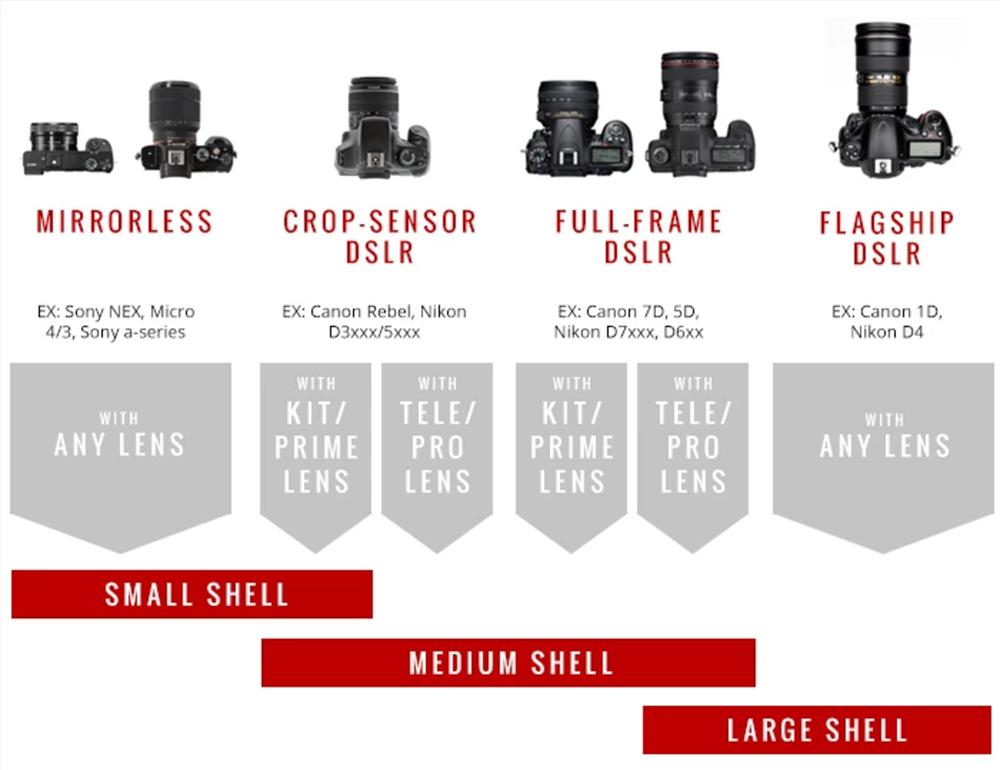 peak design shellサイズ表