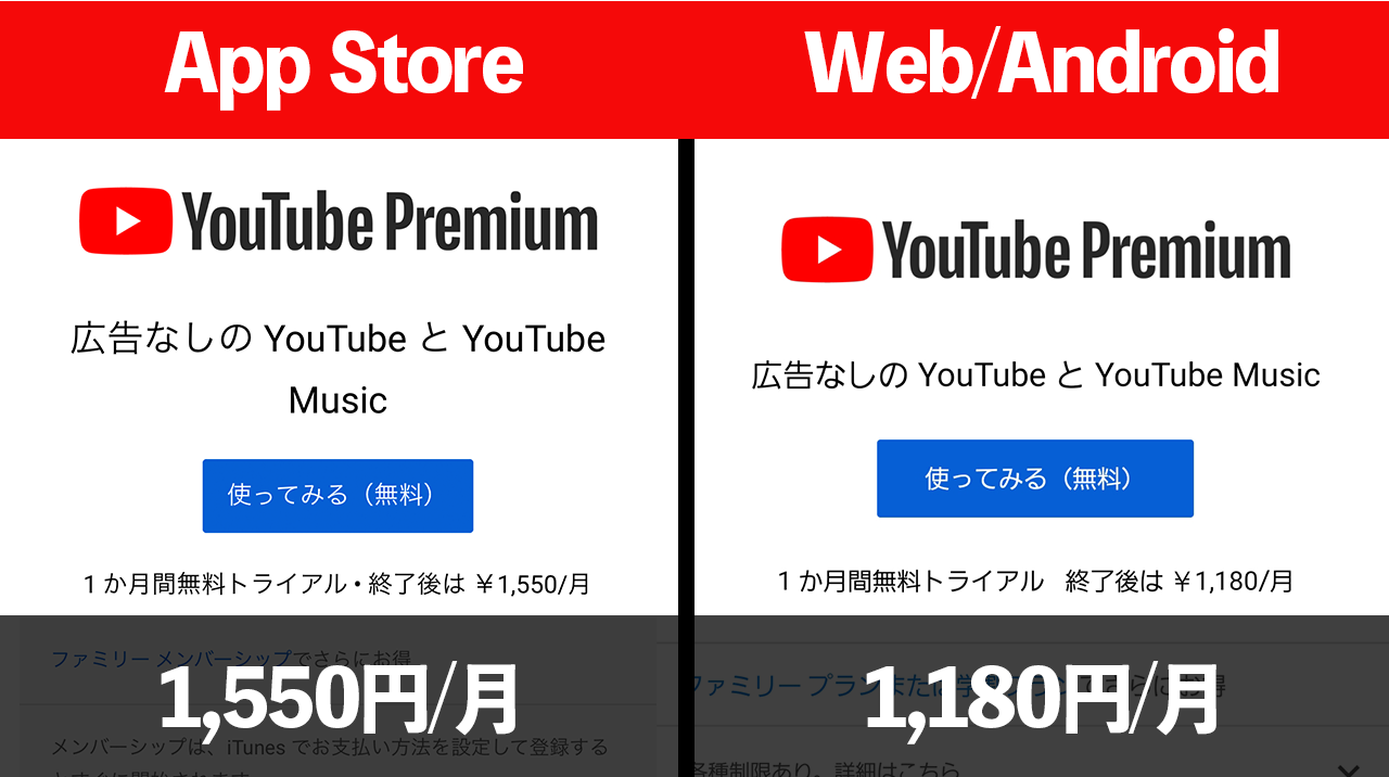 Youtube Premiumの料金比較